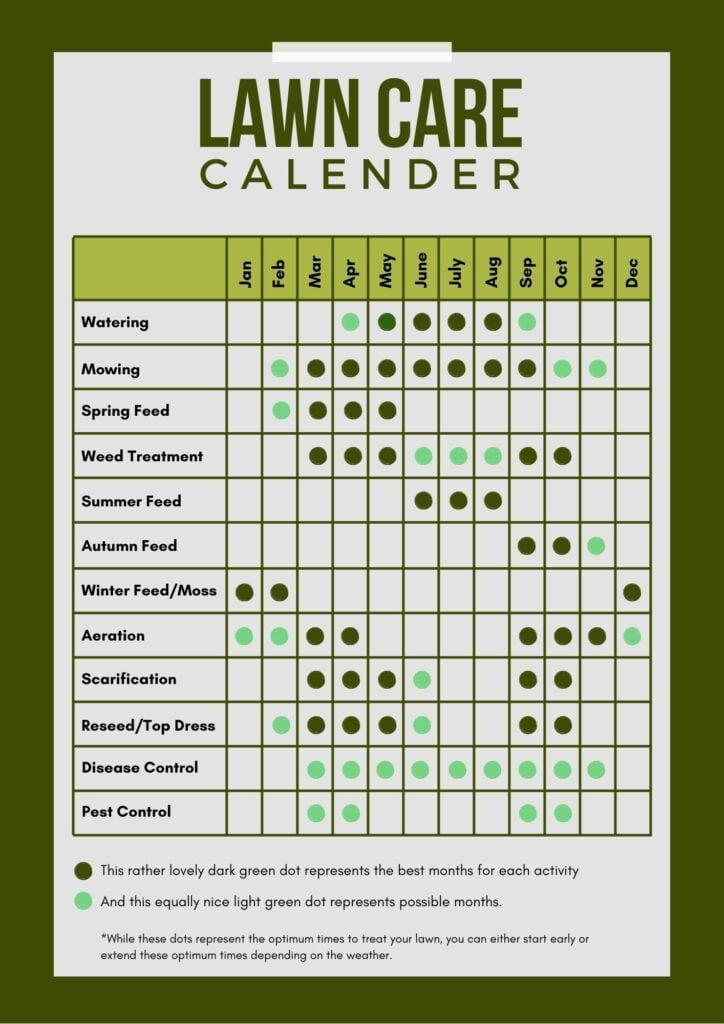 joe's lawn care calendar
